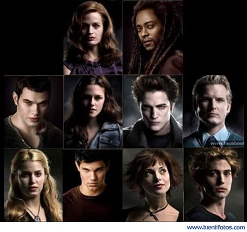 Personas de Actores De Twilight