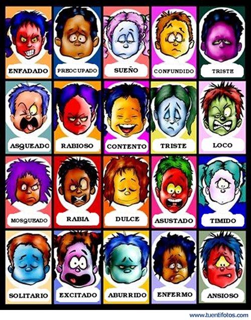 Dibujos de Emociones En Caras