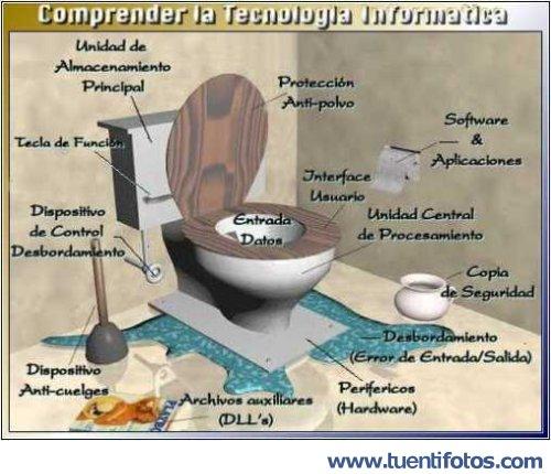 Chistes de Comprender Tecnología Informática