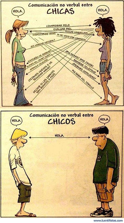 Machista de Comunicación No Verbal