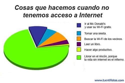 Curiosidades de Cuando No Tenemos Internet