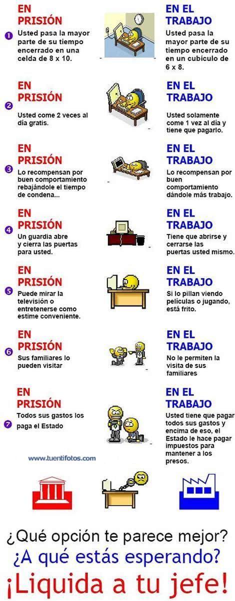 Textos de En Prision En el Trabajo
