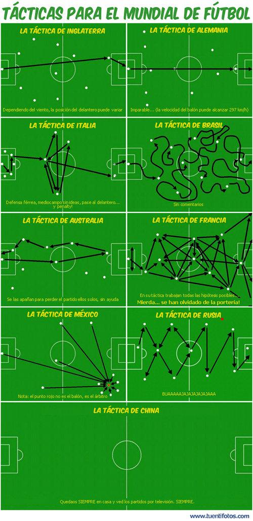 Chistes de Tácticas Mundial De Futbol