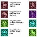 Miniatura de Compatibilidad Zodiacal