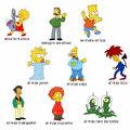 Miniatura de Personajes De Los Simpson
