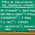 Miniatura de Tablas De Equivalencias En Internet
