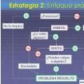 Miniatura de Metodo Resolucion de Problemas