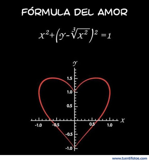 Amor de Fórmula Del Amor